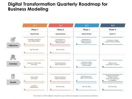 Digital Transformation Quarterly Roadmap For Business Modeling