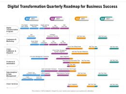 Digital Transformation Quarterly Roadmap For Business Success