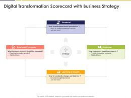 Digital Transformation Scorecard With Business Strategy Financial Ppt Powerpoint Presentation File Model