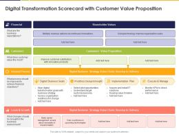 Digital Transformation Scorecard With Customer Value Proposition Process Ppt Powerpoint Presentation Styles