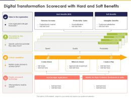 Digital Transformation Scorecard With Hard And Soft Benefits Stakeholders Ppt Powerpoint Presentation Visuals