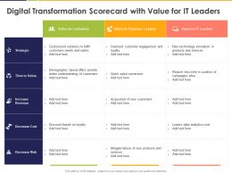 Digital Transformation Scorecard With Value For IT Leaders Strategic Ppt Powerpoint Presentation File Clipart