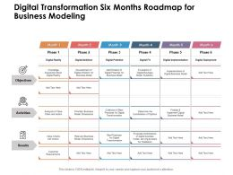 Digital Transformation Six Months Roadmap For Business Modeling