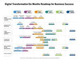 Digital Transformation Six Months Roadmap For Business Success