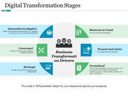 Digital Transformation Stages Innovation And Adoptive Converged