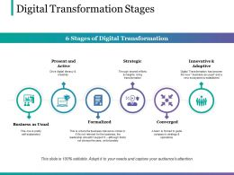 Digital Transformation Stages Ppt Presentation Examples