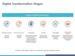Digital Transformation Stages Ppt Visual Aids Example File