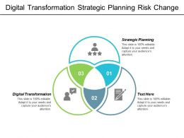 Digital Transformation Strategic Planning Risk Change Management Marketing Automations Cpb