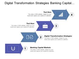 Digital Transformation Strategies Banking Capital Markets Acquisition Strategy Cpb
