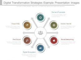 Digital Transformation Strategies Example Presentation Images