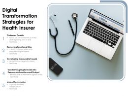 Digital Transformation Strategies For Health Insurer
