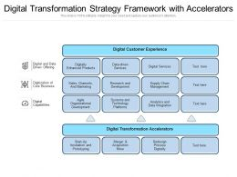 Digital Transformation Strategy Framework With Accelerators