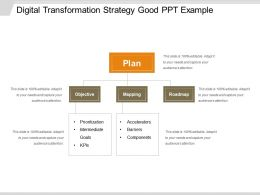 Digital Transformation Strategy Good Ppt Example
