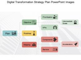Digital Transformation Strategy Plan Powerpoint Images