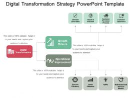 Digital Transformation Strategy Powerpoint Template