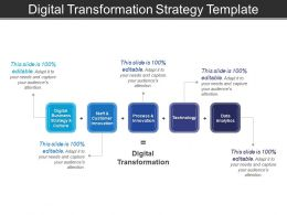 Digital Transformation Strategy Template Ppt Samples