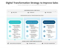Digital Transformation Strategy To Improve Sales