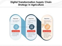 Digital Transformation Supply Chain Strategy In Agriculture