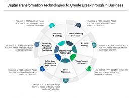 Digital Transformation Technologies To Create Breakthrough In Business