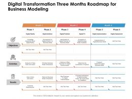 Digital Transformation Three Months Roadmap For Business Modeling