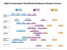 Digital Transformation Three Months Roadmap For Business Success