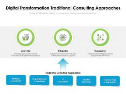 Digital Transformation Traditional Consulting Approaches