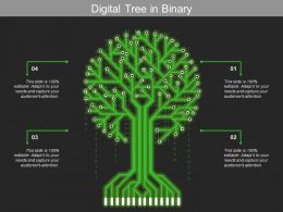 Digital Tree In Binary