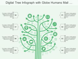 Digital Tree Infograph With Globe Humans Mail And Chat Image