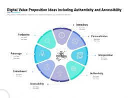 Digital Value Proposition Ideas Including Authenticity And Accessibility