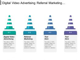 Digital Video Advertising Referral Marketing Organizational Structure Market Served