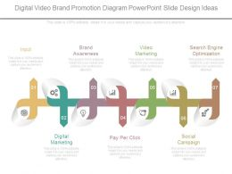 Digital Video Brand Promotion Diagram Powerpoint Slide Design Ideas