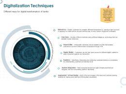 Digitalization Techniques Digital Wallet Ppt Powerpoint Presentation Show Smartart
