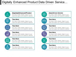 Digitally Enhanced Product Data Driven Service Research Development
