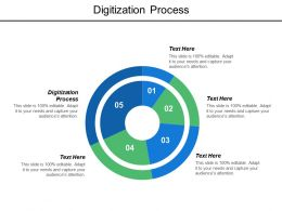 Digitization Process Ppt Powerpoint Presentation Model Design Ideas Cpb