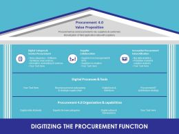 Digitizing The Procurement Function Ppt Powerpoint Presentation Layouts Slide Portrait