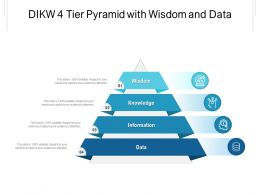 Dikw 4 Tier Pyramid With Wisdom And Data