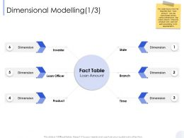 Dimensional Modelling Branch M2787 Ppt Powerpoint Presentation Layouts Visuals