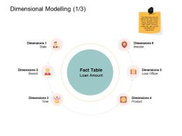 Dimensional Modelling Branch Ppt Powerpoint Presentation Infographic Template