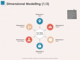Dimensional Modelling Branch Ppt Powerpoint Presentation Summary Icons