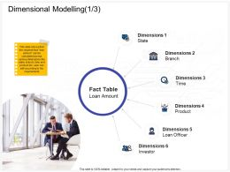 Dimensional Modelling Requirements Ppt Powerpoint Presentation Infographic