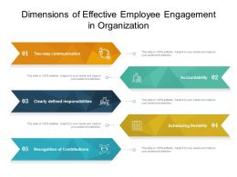 Dimensions Of Effective Employee Engagement In Organization