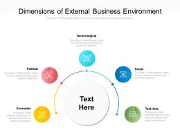Dimensions Of External Business Environment