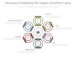 Dimensions Of Marketing Roi Diagram Powerpoint Layout