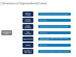 Dimensions Of Organizational Culture Leaders Guide To Corporate Culture Ppt Elements
