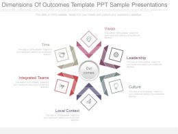 Dimensions Of Outcomes Template Ppt Sample Presentations