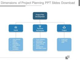 Dimensions Of Project Planning Ppt Slides Download