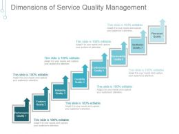 Dimensions Of Service Quality Management Powerpoint Slides