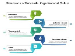 Dimensions Of Successful Organizational Culture