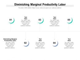 Diminishing Marginal Productivity Labor Ppt Powerpoint Presentation Ideas Smartart