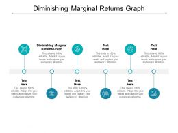 Diminishing Marginal Returns Graph Ppt Powerpoint Presentation Infographics Infographics Cpb